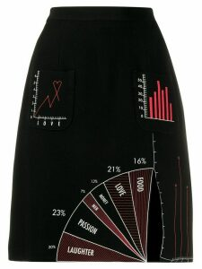 Moschino Pre-Owned 1990s measurements graphic skirt - Black